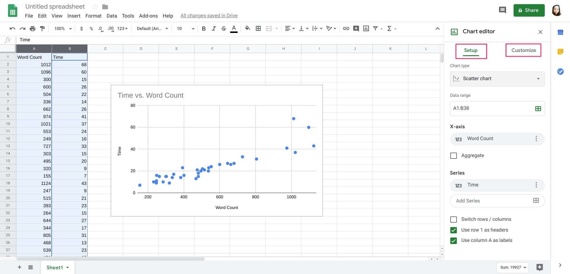How to create a chart or graph in Google Sheets to get a visual display of your data